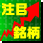 サプライズ目標株価: 三菱瓦斯化学<4182>,デンカ<4061>