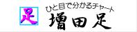 増田経済研究所