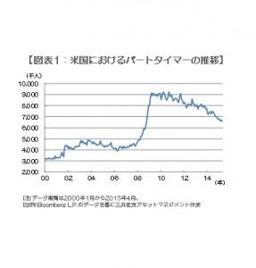 150526 図表1