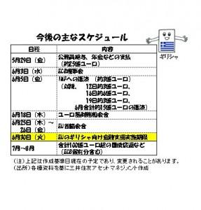 150529 図表MK