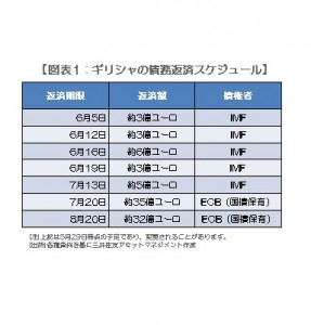 150601 図表1