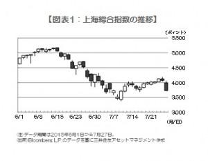 150728 図表1