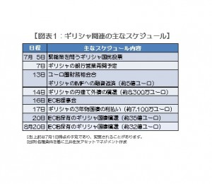 150701 図表1