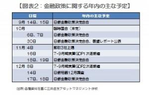 150914 図表2