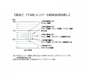 151002 図表2