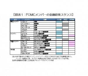 151002 図表1