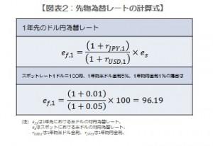 151124 図表2