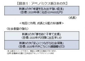 151201 図表1