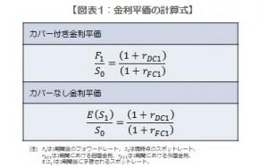 151225 図表1