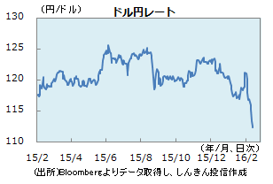 円0212
