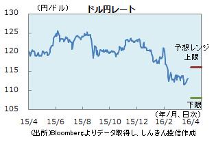 円0325