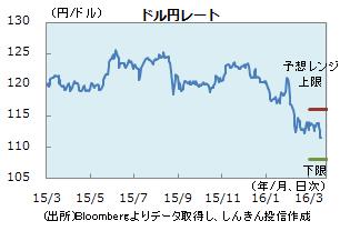 円0318
