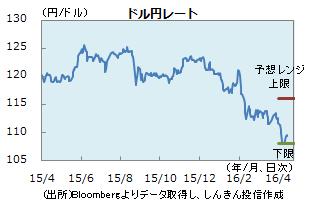 円0415