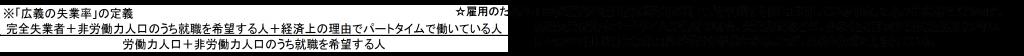201605093