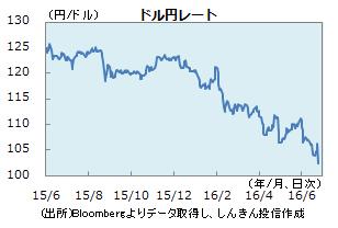 円0624