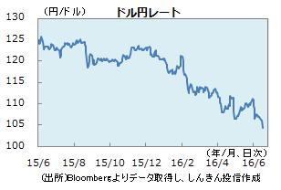円0617