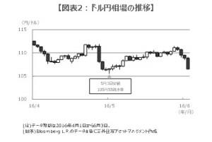 160606図表2