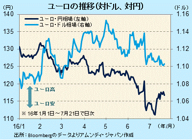 201607222
