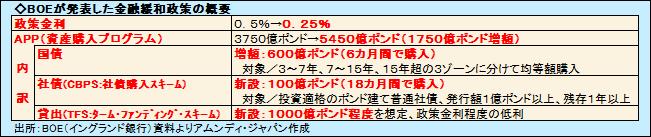 201608051