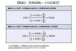 160805図表3