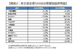 161020%e5%9b%b3%e8%a1%a82