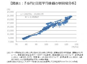 161212%e5%9b%b3%e8%a1%a81