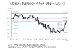 161212%e5%9b%b3%e8%a1%a82