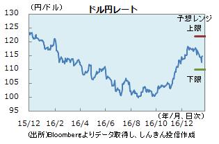 円0120