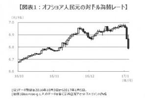 170106%e5%9b%b3%e8%a1%a81