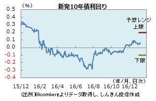 %e5%82%b50106