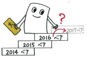 20170201MK