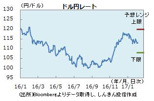 円0203