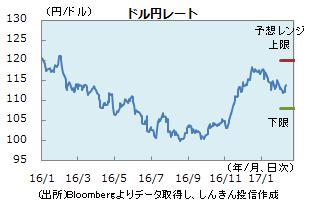 円0210