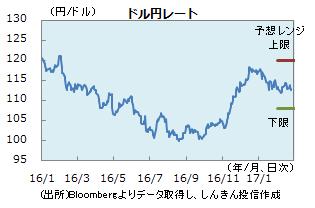 円0224