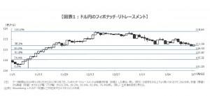 170208図表1