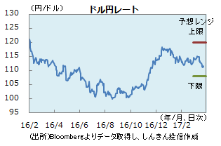 円0324