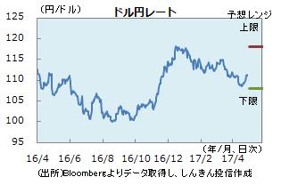 円0428