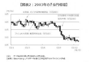 170412図表2