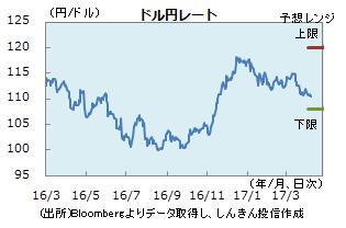 円0407-3