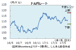円0602