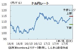 円0707