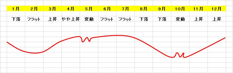 2017083002